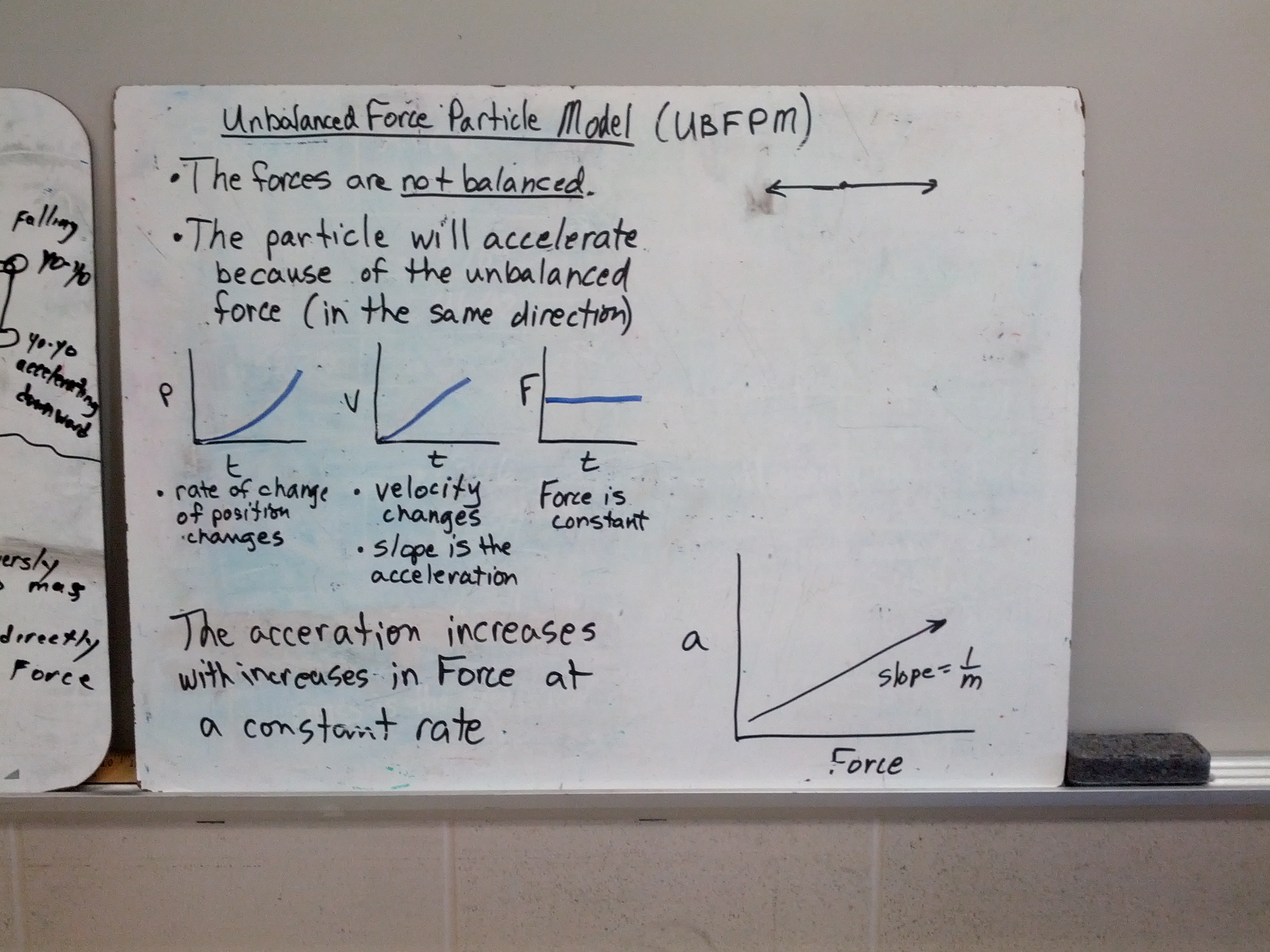 Unit 5 Unbalanced Force Net Force Particle Model Modeling Physics