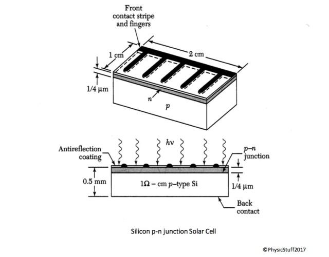 how do solar cells work
