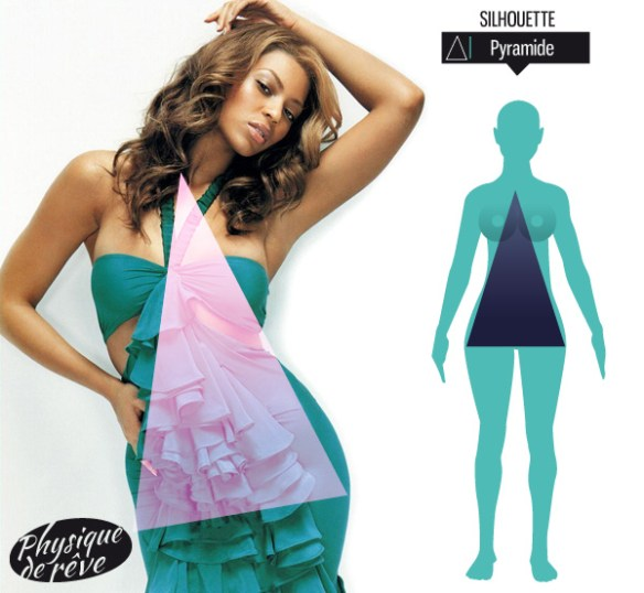 beyonce_knowles_silhouette-morphologie-pyramide