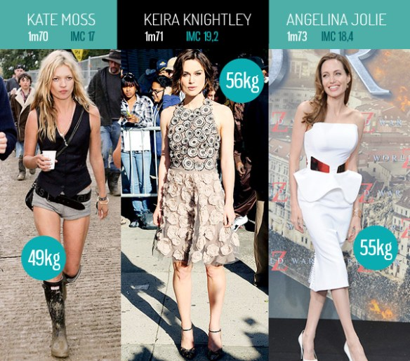 poids-des-stars-kate-moss-angelina-knightley