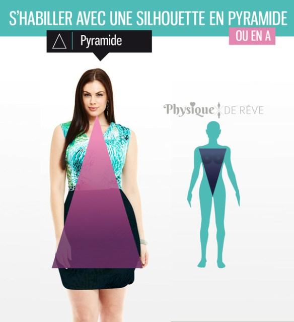 habiller-silhouette-A-pyramide
