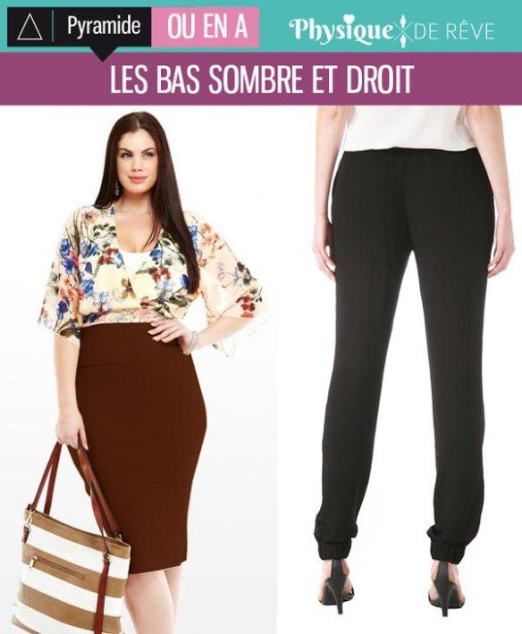 pantalon-silhouette-A-triangle-les-jupes