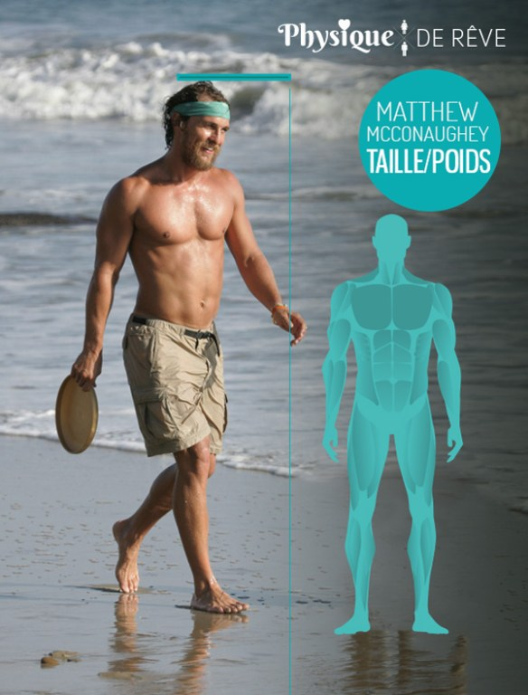 Taille-poids-Matthew-McConaughey