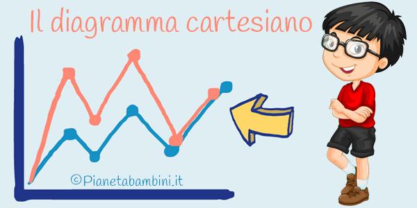Il Diagramma Cartesiano Esercizi Per La Scuola Primaria