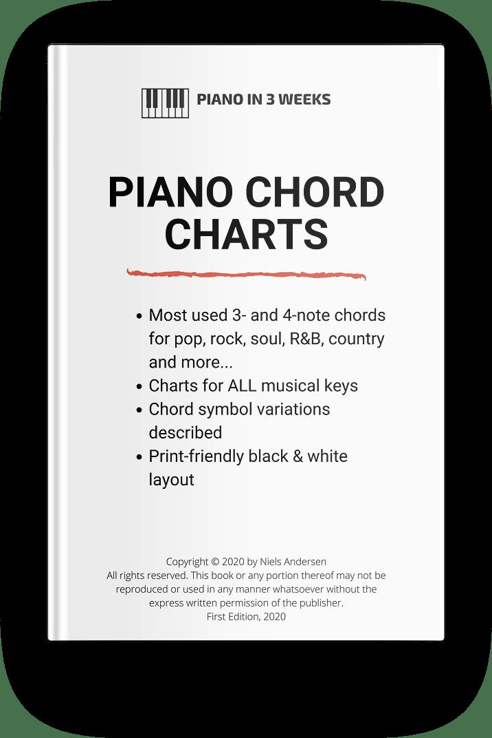Bm Chord Piano