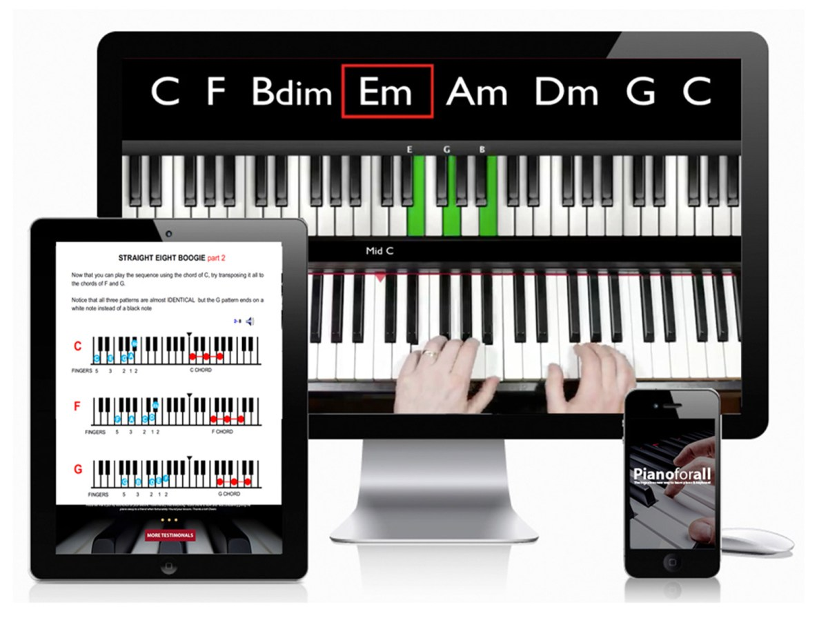 Home - Piano For All | Learn Piano & Keyboard