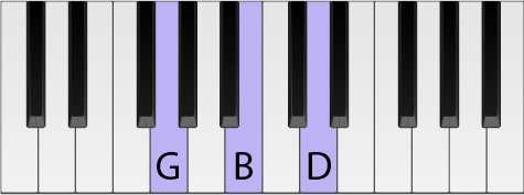 Piano keyboard with keys highlighted to form a G chord in root position