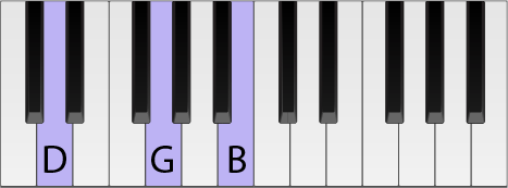 Piano keyboard with a G chord highlighted in second inversion