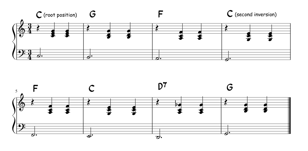 A snippet of sheet music from the song Piano Man by Billy Joel