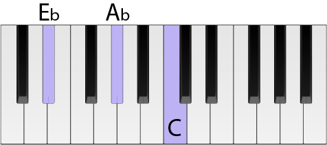 Piano keyboard with an A flat chord highlighted in second inversion