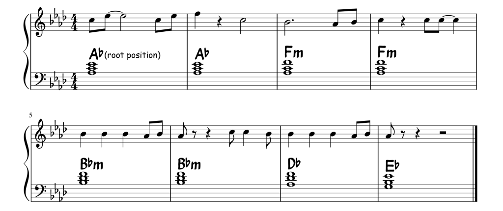 A snippet of sheet music from the song All Of Me by John Legend