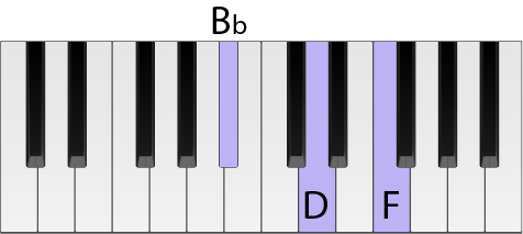Piano keyboard with keys highlighted to form a Bb chord in root position