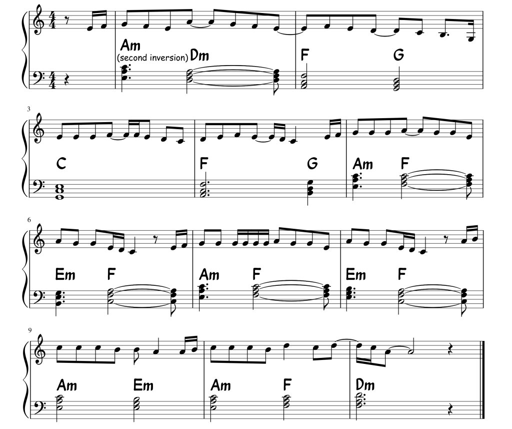 A snippet of sheet music from the song It's All Coming Back To Me Now by Celine Dion