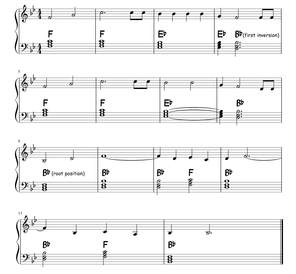 A snippet of sheet music from the song Ring Of Fire by Johnny Cash