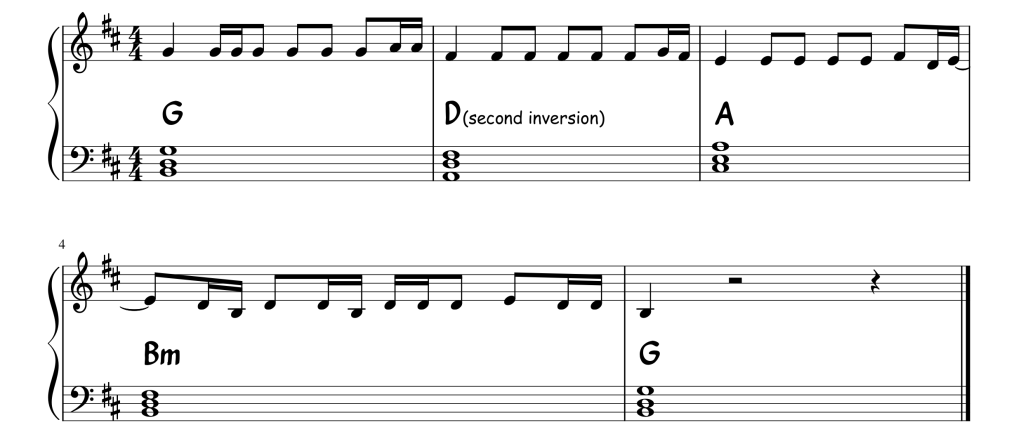 A snippet of sheet music from the song Umbrella by Rihanna