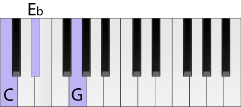 Image showing a C minor chord in root position