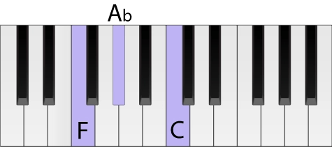 Image showing an F minor chord in root position