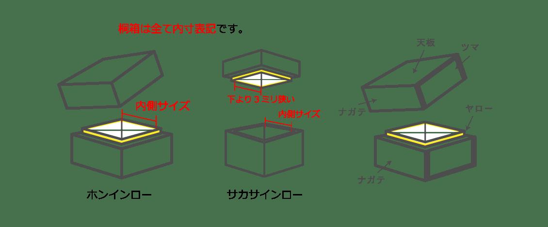 桐箱の種類