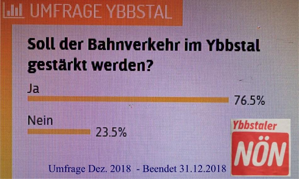 Bahnumfrage NÖN Dez. 2018