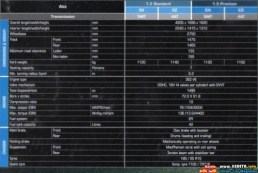 perodua-alza-technical-specification-500x337