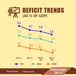 Budget Infographics-02