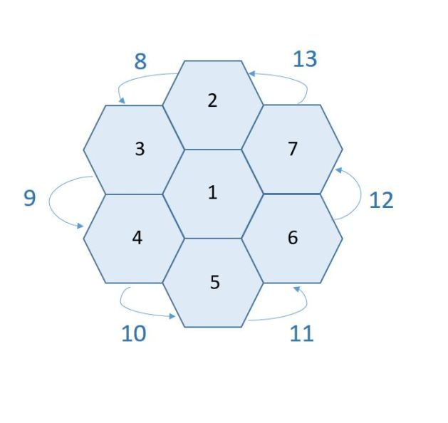 shéma écrin hexagones PiC Epingles 062018