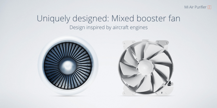 All About Mi Air Purifier 2: Pictures; Specifications, Features, & Price !!