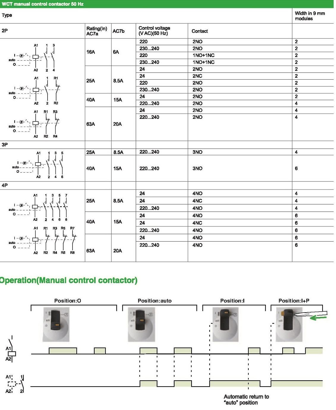 New Wiring Diagram Household Contactor WTC 63A 2P ?resize\\\\\\\=665%2C811 gvd vent damper wiring diagram gandul 45 77 79 119  at webbmarketing.co