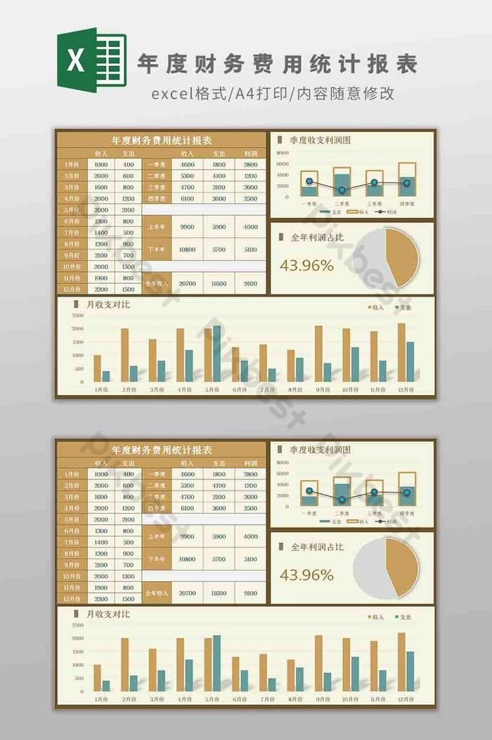 If you are running a company or working as an employee, take note of the following points: Annual Financial Expense Statistics Report Excel Template Excel Xls Free Download Pikbest