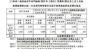 【好康】遠東航空  金門機票優惠串串來  票價最低1068元