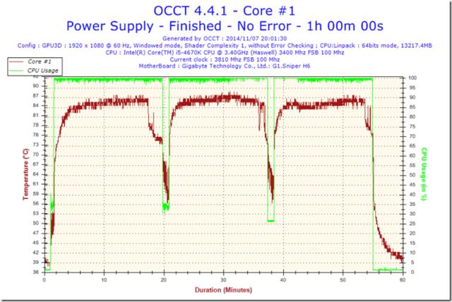 T47-Temperature-Core #1
