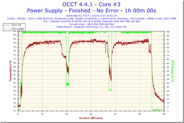 T49-Temperature-Core #3