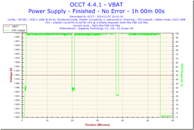 T54-Voltage-VBAT