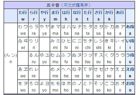 子供向けぬりえ: ベスト50+音 名前 漢字