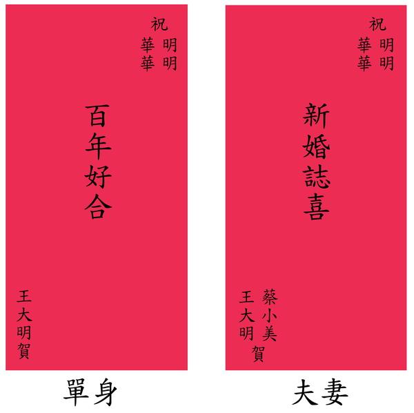 訂結婚紅包準備 - 訂結婚紅包準備  - 快熱資訊 - 走進時代
