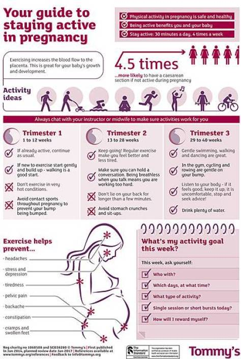 Guide-To-Staying-Active-In-Pregnancy-Infographic.jpg