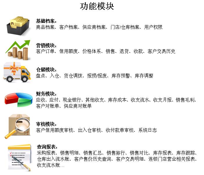 商宝电子账本2013.SP1.0.3507