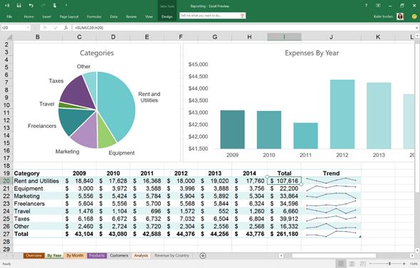 免破解,微軟 Office 2016 免費下載 Office-2016-Public-Preview-now-available-2