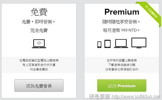 線上音樂平台 Spotify 正式進軍台灣,2,000萬首歌免費聽! 5c06271eaa23