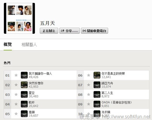 線上音樂平台 Spotify 正式進軍台灣,2,000萬首歌免費聽! 8c12e1353b46