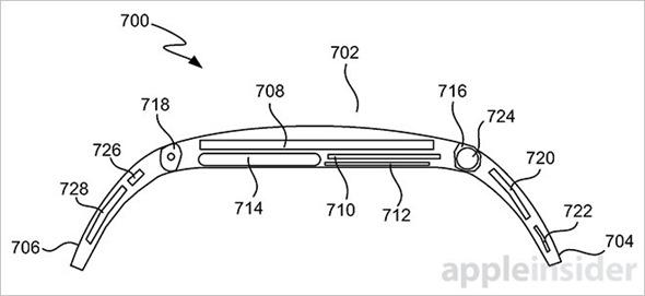 不叫 iWatch 了!蘋果新專利 iTime 曝光,遠比傳說中的 iWatch 強悍 iTime_4
