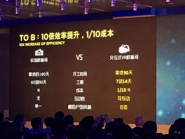 HTC VIVE 開發者峰會:《無憂我房》在VR商業化的實踐之路 IMG_0599