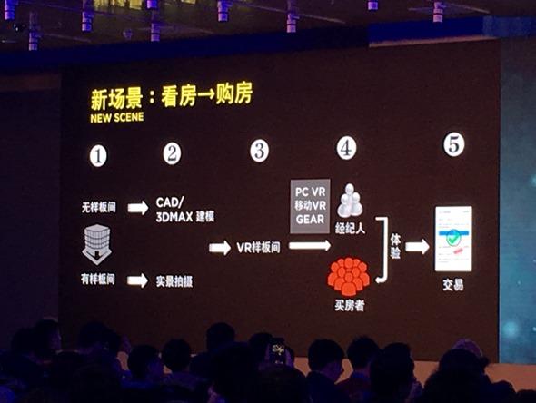 HTC VIVE 開發者峰會:《無憂我房》在VR商業化的實踐之路 IMG_0604