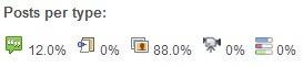 關於 facebook 粉絲專頁貼的能見度,你該做是這些事 facebook-fan-page-04_thumb
