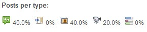 關於 facebook 粉絲專頁貼的能見度,你該做是這些事 facebook-fan-page-05_thumb