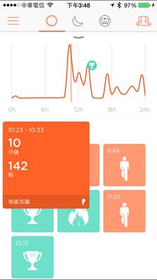 MISFIT SHINE 結合時尚與設計的運動+睡眠偵測手環 2015011715.48.38