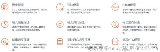 [介紹] 小米行動電源 10,400mAh大容量,入手價不到台幣 350 元 c27eecb583b3