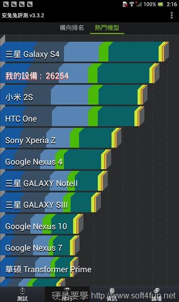 超高CP值 Sony Xperia Z Ultra 6.4吋防水旗艦機評測(陳柏霖代言) Screenshot_2013-07-22-14-16-11