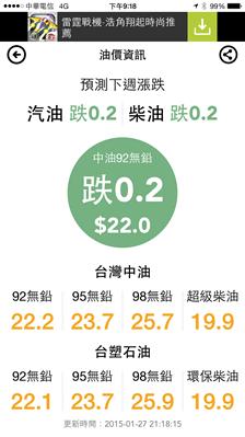 加油省錢就靠它!加油小幫手幫您找加油站、預測周油價與刷卡優惠 2015012721.18.19