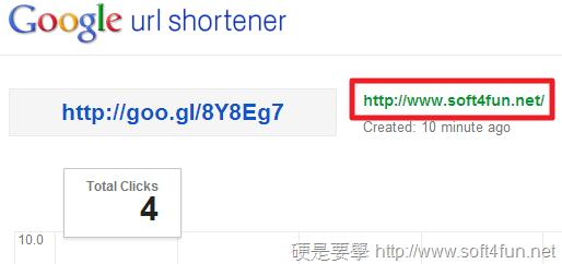 google短網址